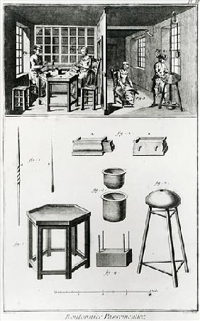 Buttons maker & lace maker, illustration from the ''Encyclopedia'' Denis Diderot (1713-84) 1751-72