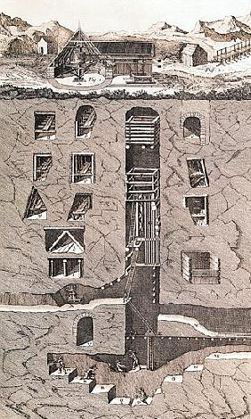 Cross-section of a mine, from ''L''Encyclopedie'' Denis Diderot (1713-84) ; engraved by Benard, 1751