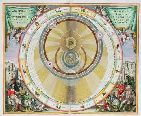 Map showing Tycho Brahe's System of Planetary Orbits, from 'The Celestial Atlas, or The Harmony of t 16th