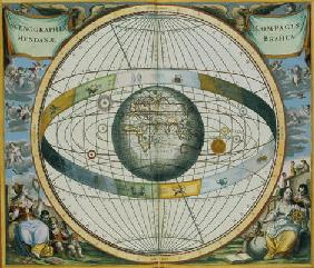 Map Showing Tycho Brahe's System of Planetary Orbits Around the Earth, from 'The Celestial Atlas, or 16th