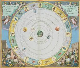 Chart describing the Movement of the Planets, from 'A Celestial Atlas, or The Harmony of the Univers 16th