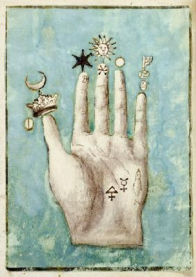 Watercolour Drawing Of A Hand With Alchemical Symbols Against The Fingers