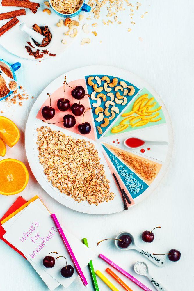 Was Gibt Es Zum Frühstück?