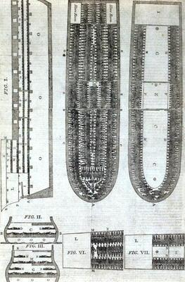 The Slave Ship 'Brookes', publ. by James Phillips, London, c.1800 (wood engraving and letterpress) 19th