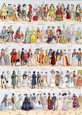Pictorial history of clothing in France from the seventeenth century up to 1925, published by Larous 1811